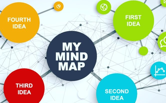Mind Map Software - Things to Look for in a Program
